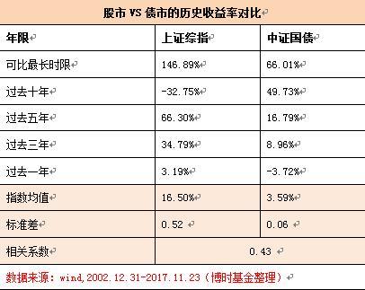 千股千评新浪华帝股份单季度功绩超预期买入评级